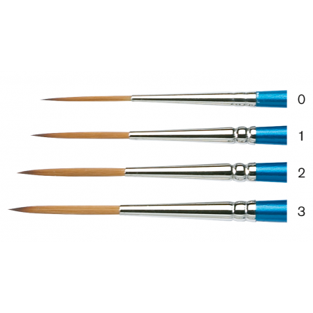 Cotman Series 333 Short Handle Rigger Brushes - size chart